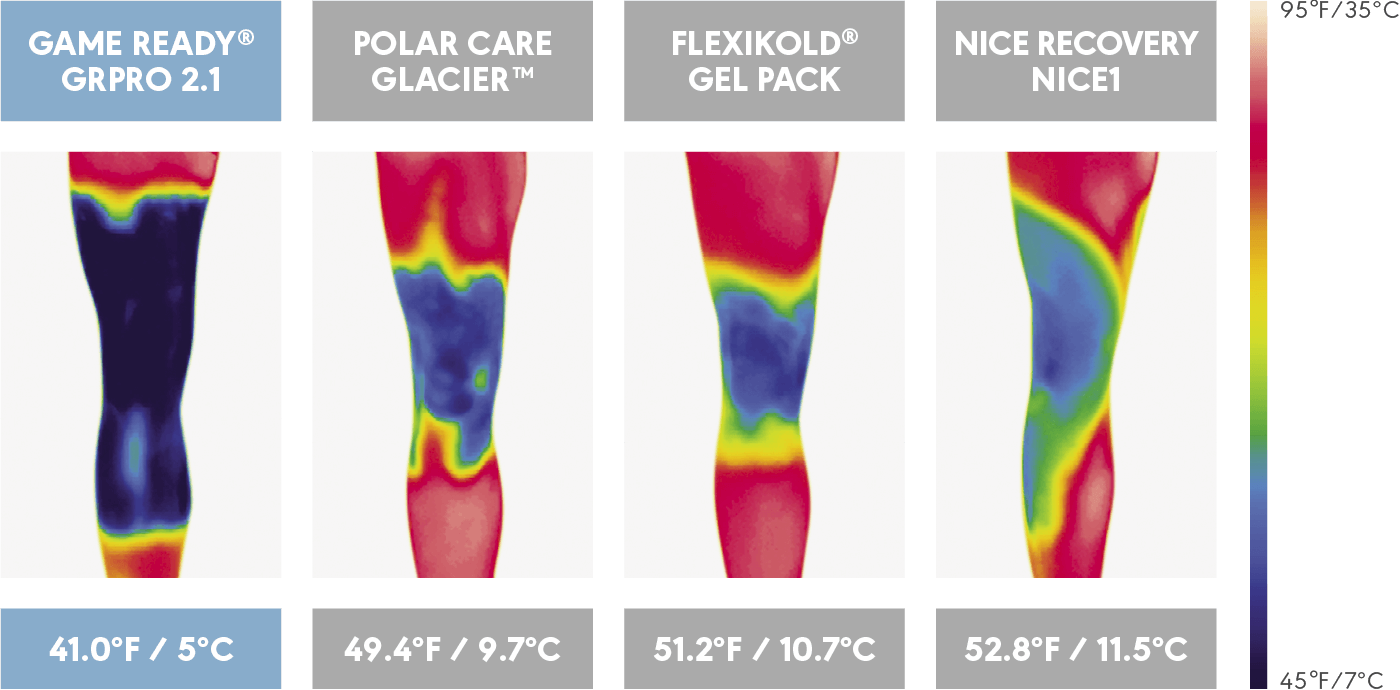 Game Ready Thermal Imagery Comparison